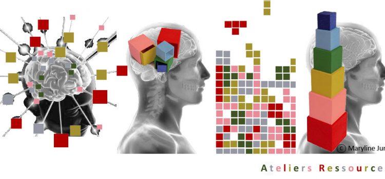 Méditer sur son temps de cerveau disponible